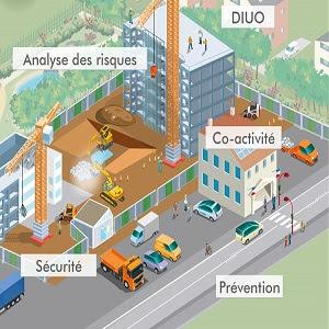 SAIG Prevention Conseils Sécurité, artisan spécialisé en Construction, murs, cloisons, plafonds en plaques de plâtre