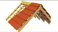 Horn renovation(nettoyage,décapage,toiture,façade,peinture)