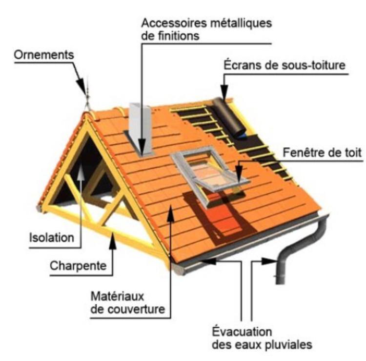 Logo de Ets hoerter Matthieu, société de travaux en Etanchéité - Isolation des toitures